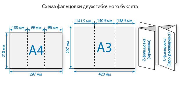 буклет А4